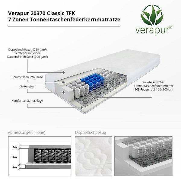 Verapur 20370 Details