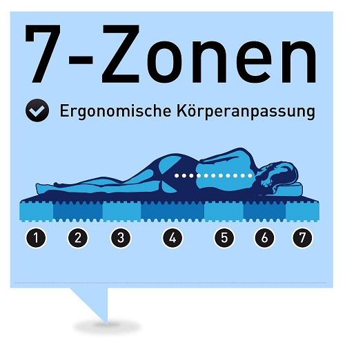 NATUR LATEXCO 7 Zonen Liegekomfort