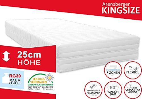 Arensberger Kingsize Test