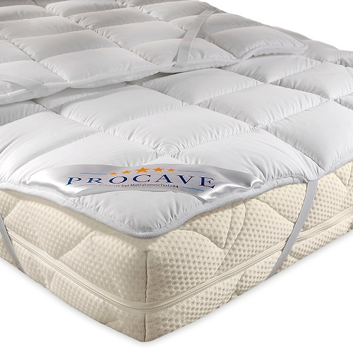 Procave Micro-Comfort Test